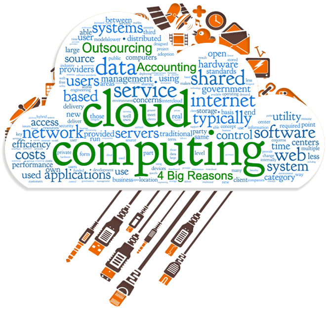 4 Big Reasons Why Your Firm Will Benefit from Using Outsource Accounting Cloud Computing