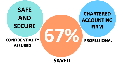 BOSS Accounting Outsourcing more effective